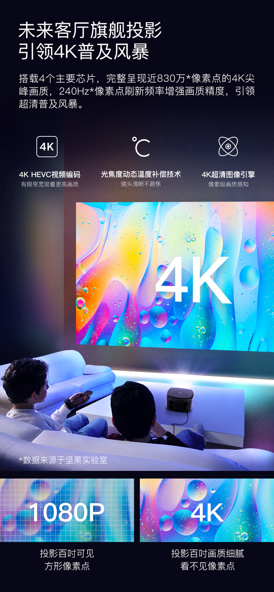 Jmgo X3 4k Uhd Android 3d Smart Tv Home Cinema Projector